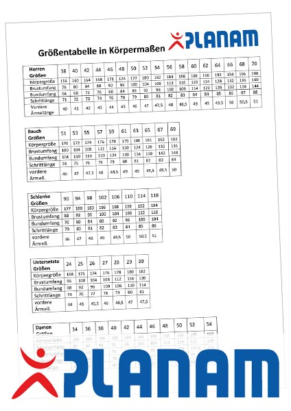 Größentabelle PLANAM als PDF